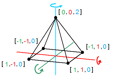 Pyramid 3D coordinates